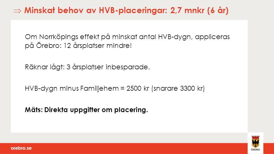 orebro.se  Minskat behov av HVB-placeringar: 2,7 mnkr (6 år) Om Norrköpings effekt på minskat antal HVB-dygn, appliceras på Örebro: 12 årsplatser mindre.