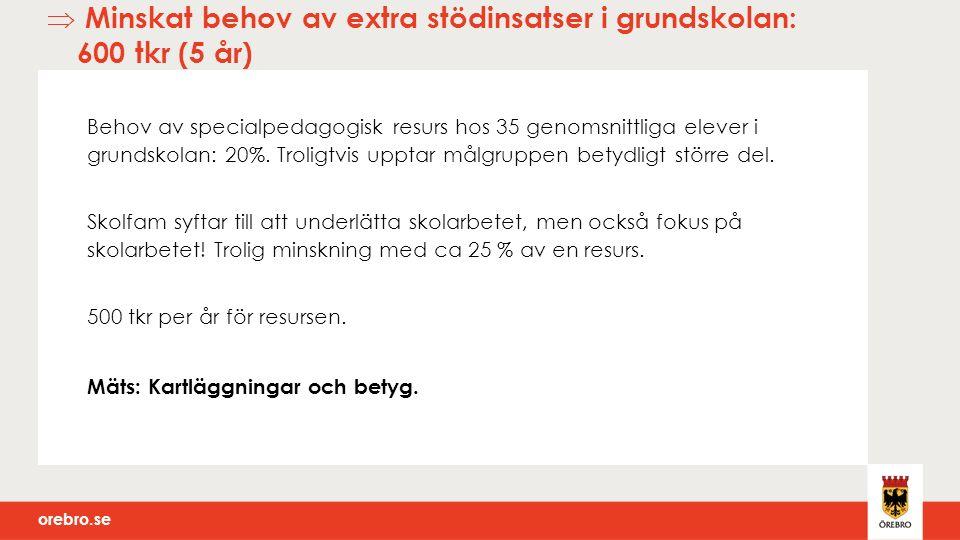 orebro.se  Minskat behov av extra stödinsatser i grundskolan: 600 tkr (5 år) Behov av specialpedagogisk resurs hos 35 genomsnittliga elever i grundskolan: 20%.
