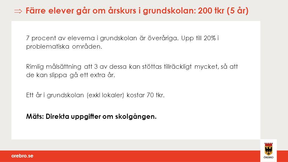 orebro.se  Färre elever går om årskurs i grundskolan: 200 tkr (5 år) 7 procent av eleverna i grundskolan är överåriga.