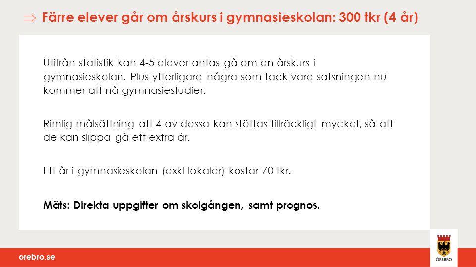 orebro.se  Färre elever går om årskurs i gymnasieskolan: 300 tkr (4 år) Utifrån statistik kan 4-5 elever antas gå om en årskurs i gymnasieskolan.