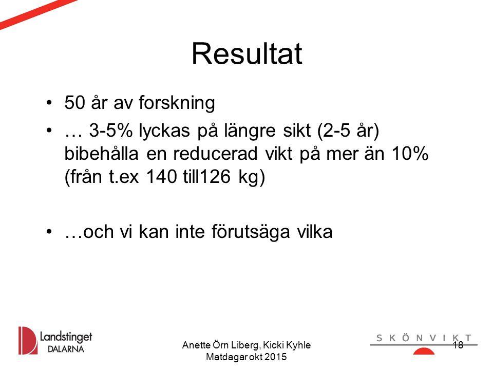 Anette Örn Liberg, Kicki Kyhle Matdagar okt 2015 18 Resultat 50 år av forskning … 3-5% lyckas på längre sikt (2-5 år) bibehålla en reducerad vikt på mer än 10% (från t.ex 140 till126 kg) …och vi kan inte förutsäga vilka 18