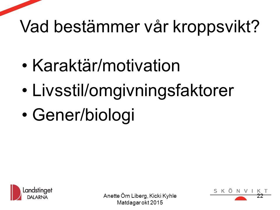 Anette Örn Liberg, Kicki Kyhle Matdagar okt 2015 22 Vad bestämmer vår kroppsvikt? Karaktär/motivation Livsstil/omgivningsfaktorer Gener/biologi 22