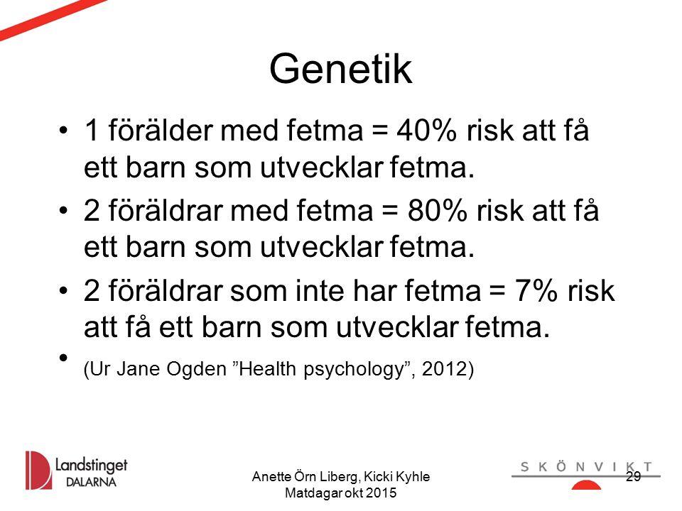 Anette Örn Liberg, Kicki Kyhle Matdagar okt 2015 29 Genetik 1 förälder med fetma = 40% risk att få ett barn som utvecklar fetma. 2 föräldrar med fetma