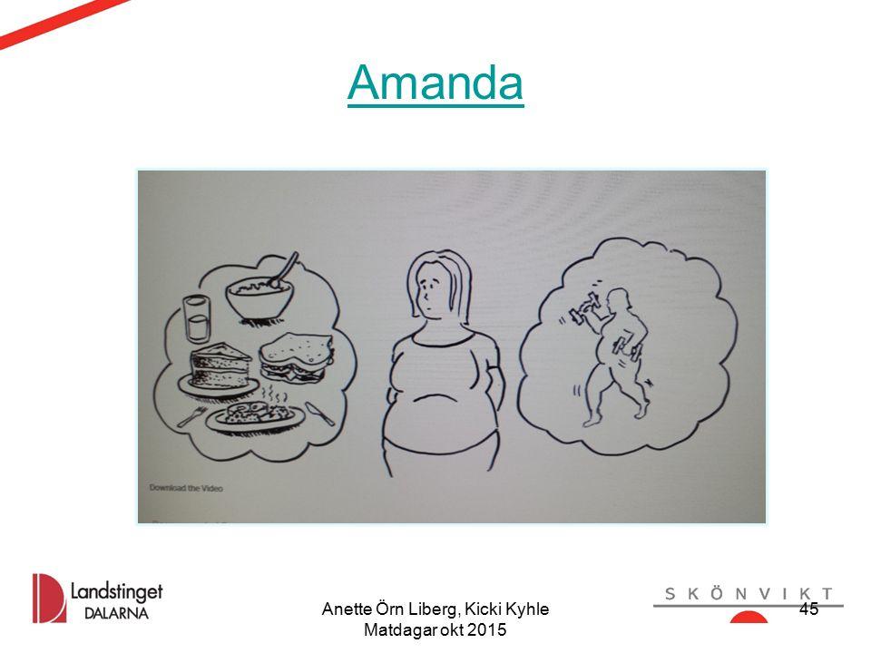 Anette Örn Liberg, Kicki Kyhle Matdagar okt 2015 45 Amanda 45