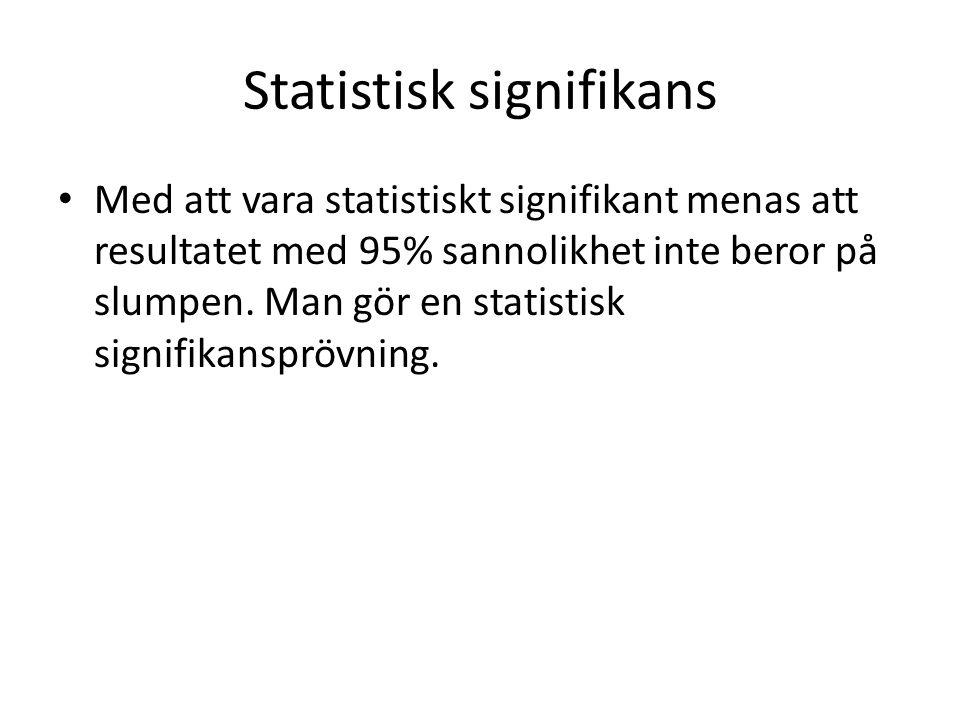 Statistisk signifikans Med att vara statistiskt signifikant menas att resultatet med 95% sannolikhet inte beror på slumpen.
