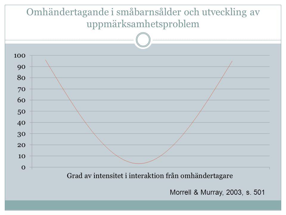 Omhändertagande i småbarnsålder och utveckling av uppmärksamhetsproblem Morrell & Murray, 2003, s. 501