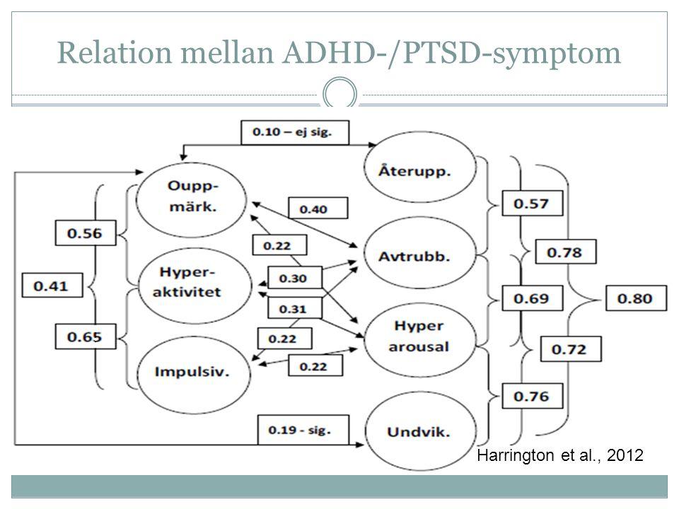 Relation mellan ADHD-/PTSD-symptom Harrington et al., 2012