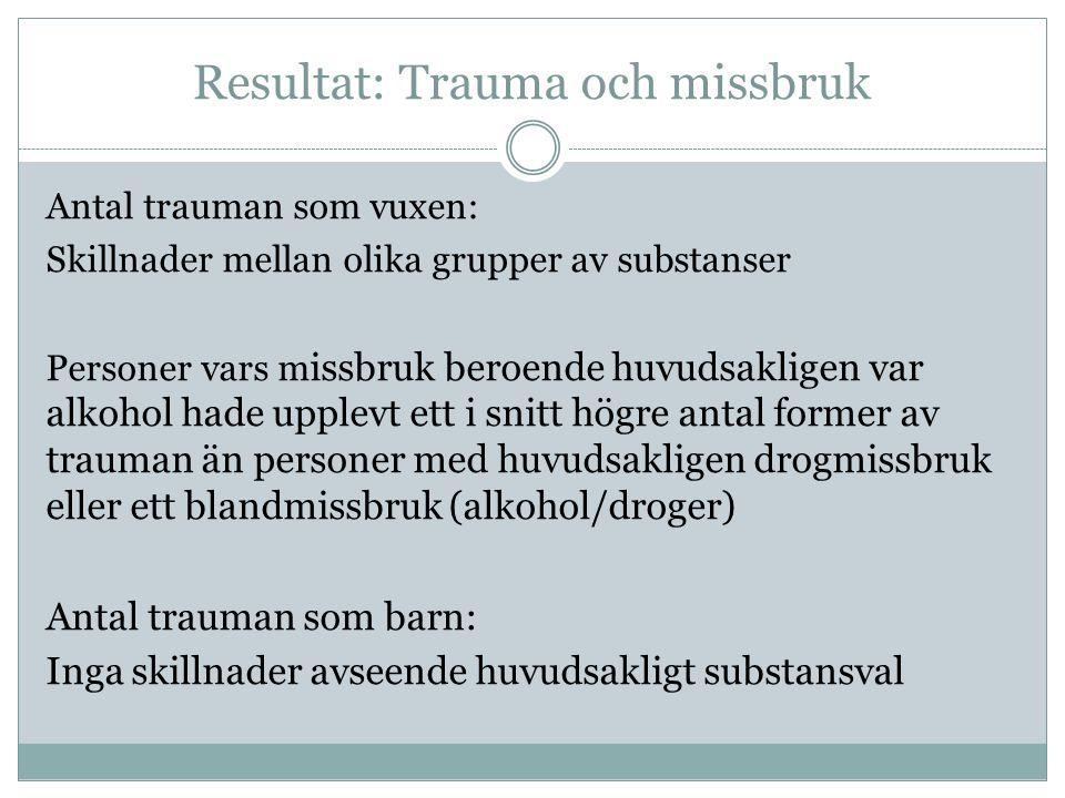 Resultat: Trauma och missbruk Antal trauman som vuxen: Skillnader mellan olika grupper av substanser Personer vars m issbruk beroende huvudsakligen va