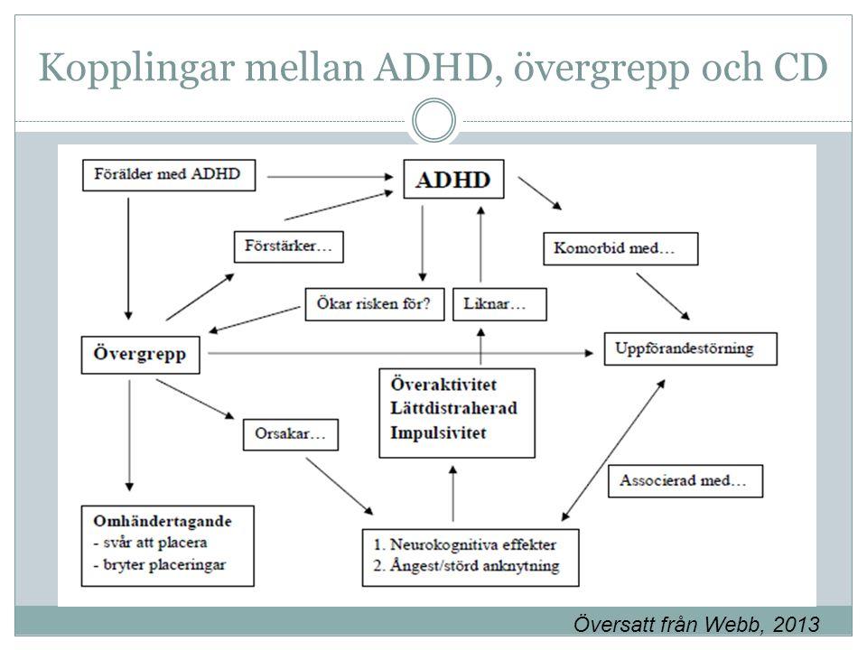 Kopplingar mellan ADHD, övergrepp och CD Översatt från Webb, 2013