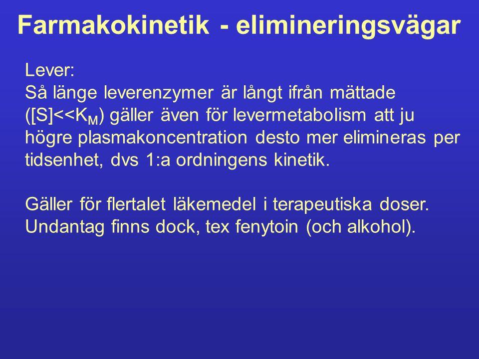 Farmakokinetik - elimineringsvägar Lever: Så länge leverenzymer är långt ifrån mättade ([S]<<K M ) gäller även för levermetabolism att ju högre plasma