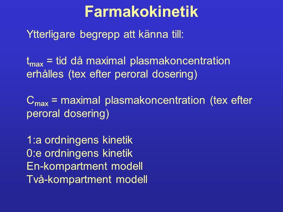 Farmakokinetik Ytterligare begrepp att känna till: t max = tid då maximal plasmakoncentration erhålles (tex efter peroral dosering) C max = maximal pl