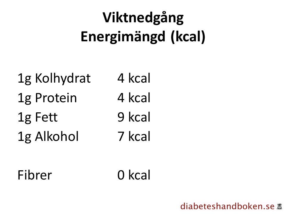 Viktnedgång Energimängd (kcal) 1g Kolhydrat4 kcal 1g Protein4 kcal 1g Fett9 kcal 1g Alkohol7 kcal Fibrer0 kcal