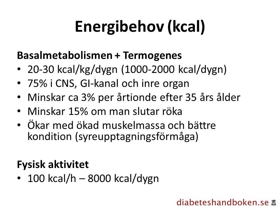 Energibehov (kcal) Basalmetabolismen + Termogenes 20-30 kcal/kg/dygn (1000-2000 kcal/dygn) 75% i CNS, GI-kanal och inre organ Minskar ca 3% per årtionde efter 35 års ålder Minskar 15% om man slutar röka Ökar med ökad muskelmassa och bättre kondition (syreupptagningsförmåga) Fysisk aktivitet 100 kcal/h – 8000 kcal/dygn
