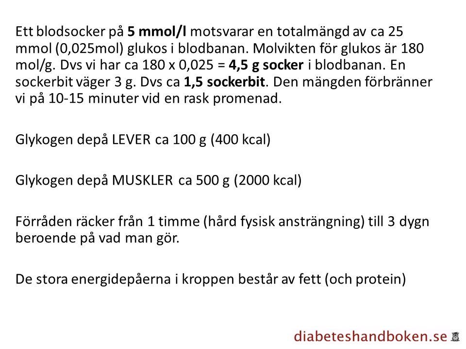 Ett blodsocker på 5 mmol/l motsvarar en totalmängd av ca 25 mmol (0,025mol) glukos i blodbanan. Molvikten för glukos är 180 mol/g. Dvs vi har ca 180 x