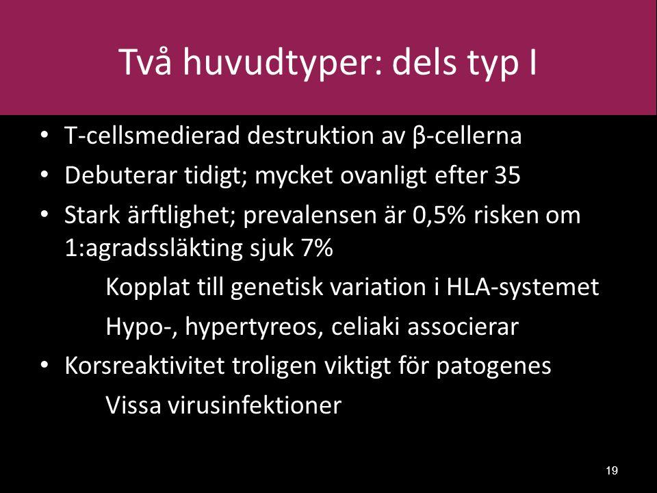 Två huvudtyper: dels typ I T-cellsmedierad destruktion av β-cellerna Debuterar tidigt; mycket ovanligt efter 35 Stark ärftlighet; prevalensen är 0,5% risken om 1:agradssläkting sjuk 7% Kopplat till genetisk variation i HLA-systemet Hypo-, hypertyreos, celiaki associerar Korsreaktivitet troligen viktigt för patogenes Vissa virusinfektioner 19