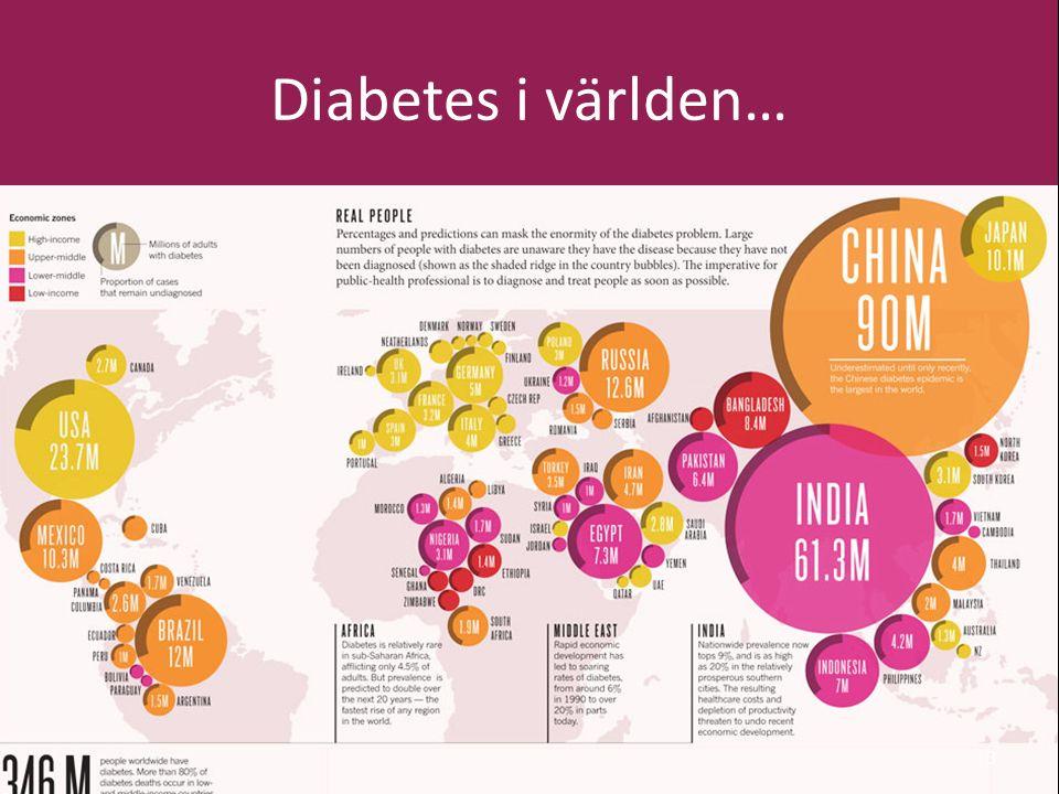 … och i Sverige 7% av männen, 5 % av kvinnorna Typ 1-diabetesprevalens näst högst i världen: 1/10 av svenska diabetiker har typ 1-diabetes Kopplat till i Norden särskilt vanliga HLA- subtyper (även kopplade till celiaki) 4