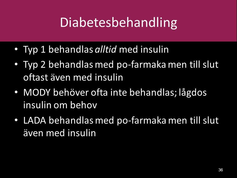 Diabetesbehandling Typ 1 behandlas alltid med insulin Typ 2 behandlas med po-farmaka men till slut oftast även med insulin MODY behöver ofta inte behandlas; lågdos insulin om behov LADA behandlas med po-farmaka men till slut även med insulin 36