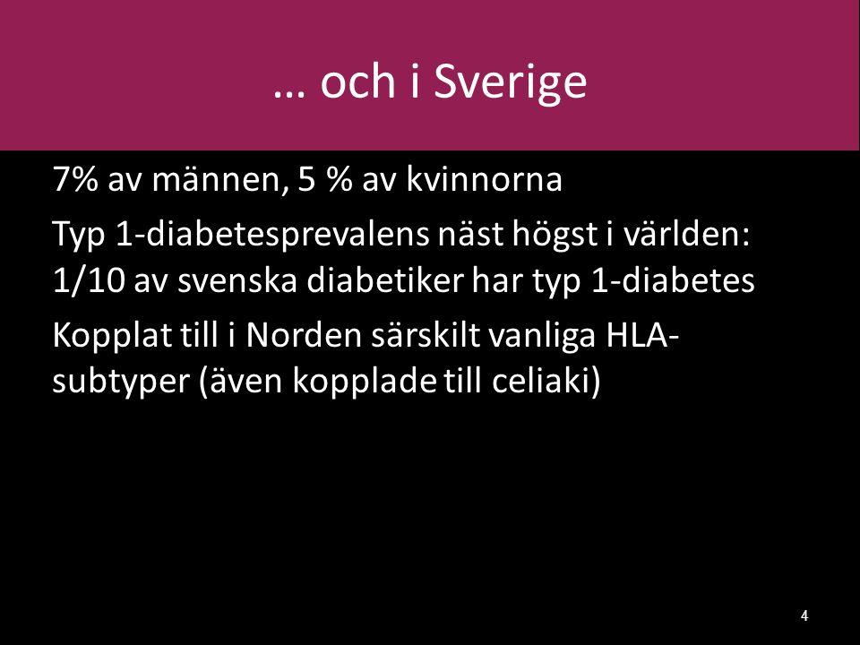 Antidiabetika 35