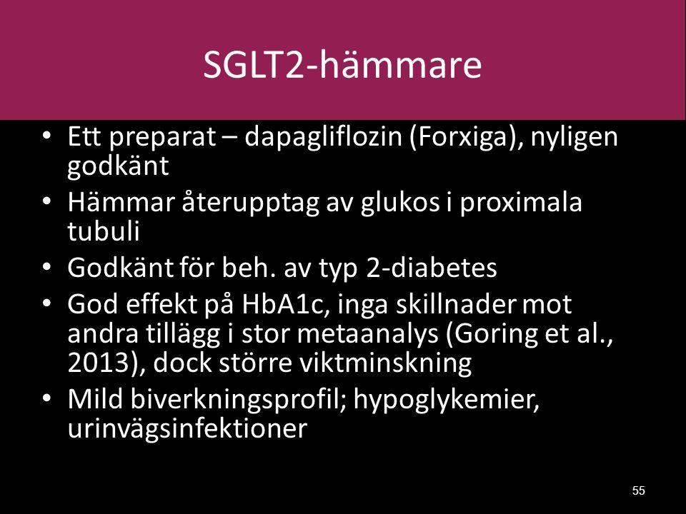 SGLT2-hämmare Ett preparat – dapagliflozin (Forxiga), nyligen godkänt Hämmar återupptag av glukos i proximala tubuli Godkänt för beh.