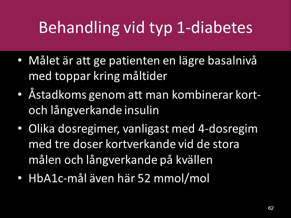 Behandling vid typ 1-diabetes Målet är att ge patienten en lägre basalnivå med toppar kring måltider Åstadkoms genom att man kombinerar kort- och långverkande insulin Olika dosregimer, vanligast med 4-dosregim med tre doser kortverkande vid de stora målen och långverkande på kvällen HbA1c-mål även här 52 mmol/mol 62