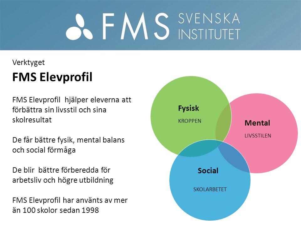 Mental Fysisk Social Verktyget FMS Elevprofil FMS Elevprofil hjälper eleverna att förbättra sin livsstil och sina skolresultat De får bättre fysik, mental balans och social förmåga De blir bättre förberedda för arbetsliv och högre utbildning FMS Elevprofil har använts av mer än 100 skolor sedan 1998 KROPPEN LIVSSTILEN SKOLARBETET