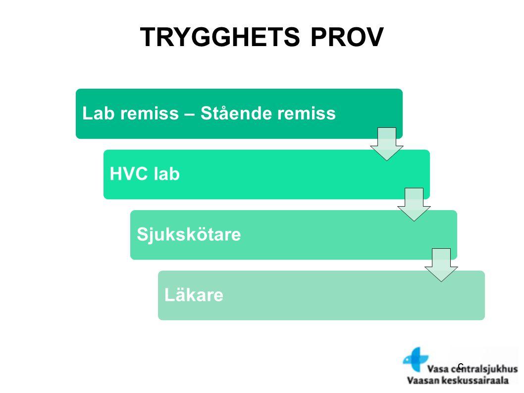 c TRYGGHETS PROV Lab remiss – Stående remissHVC labSjukskötareLäkare