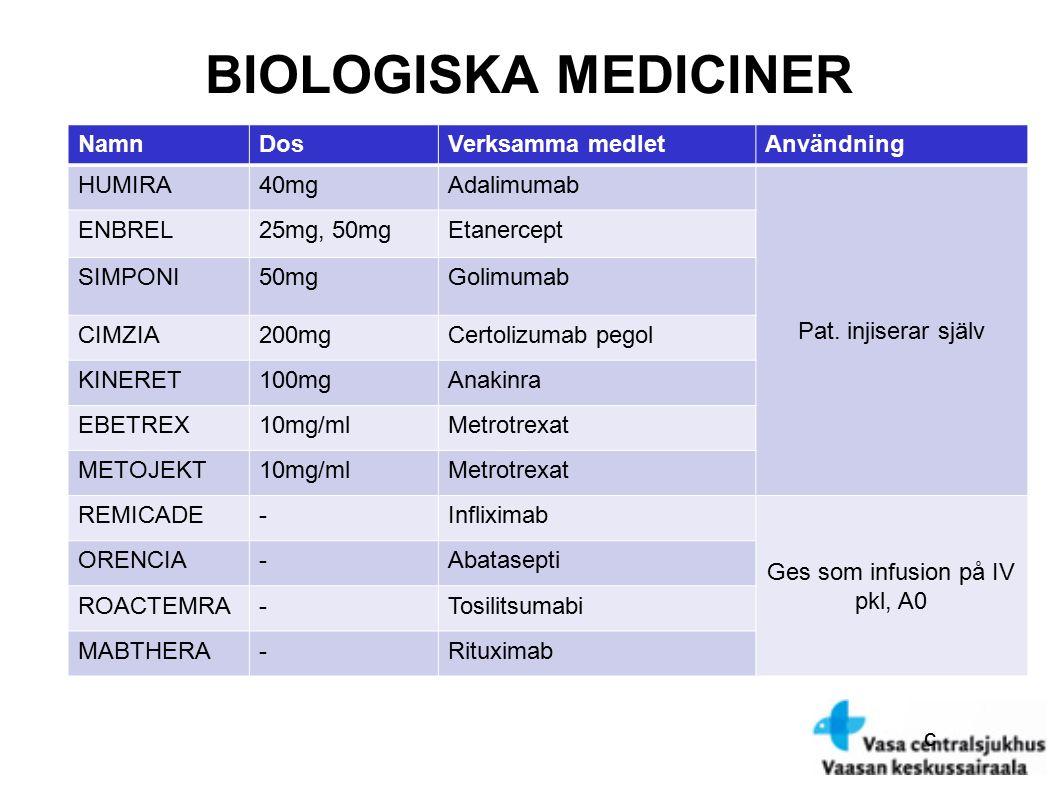 c BIOLOGISKA MEDICINER NamnDosVerksamma medletAnvändning HUMIRA40mgAdalimumab Pat. injiserar själv ENBREL25mg, 50mgEtanercept SIMPONI50mgGolimumab CIM