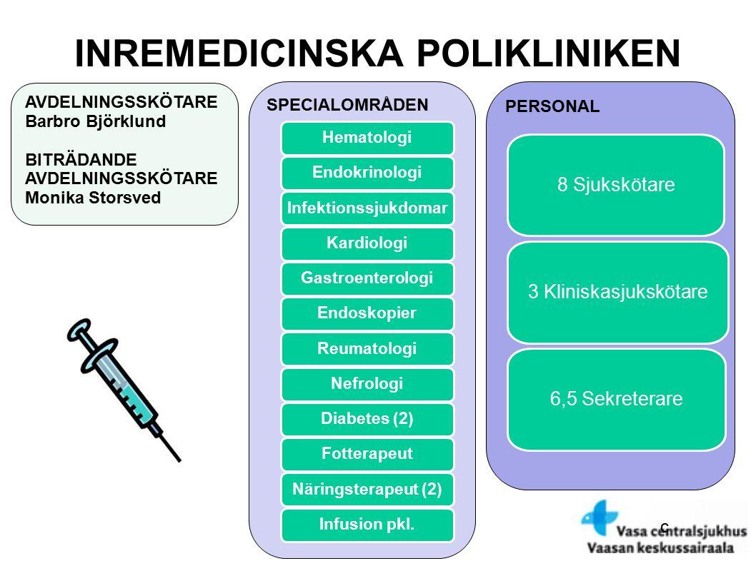 PERSONAL SPECIALOMRÅDEN Hematologi Endokrinologi Infektionssjukdomar Kardiologi Gastroenterologi Endoskopier Reumatologi Nefrologi Diabetes (2) Fotterapeut Näringsterapeut (2) Infusion pkl.