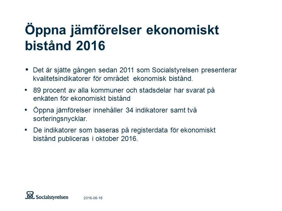 Öppna jämförelser ekonomiskt bistånd 2016 2016-06-16 Det är sjätte gången sedan 2011 som Socialstyrelsen presenterar kvalitetsindikatorer för området ekonomisk bistånd.