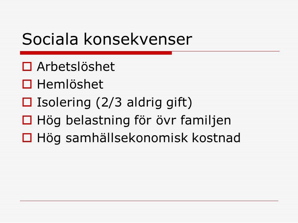 Sociala konsekvenser  Arbetslöshet  Hemlöshet  Isolering (2/3 aldrig gift)  Hög belastning för övr familjen  Hög samhällsekonomisk kostnad