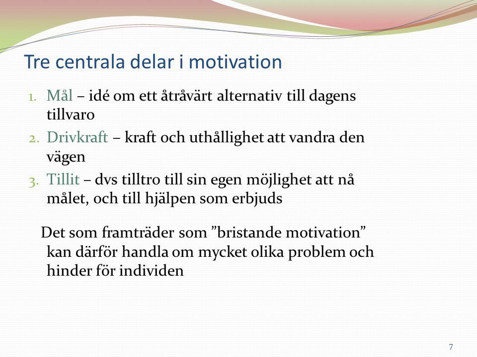 Tre centrala delar i motivation 1. Mål – idé om ett åtråvärt alternativ till dagens tillvaro 2.