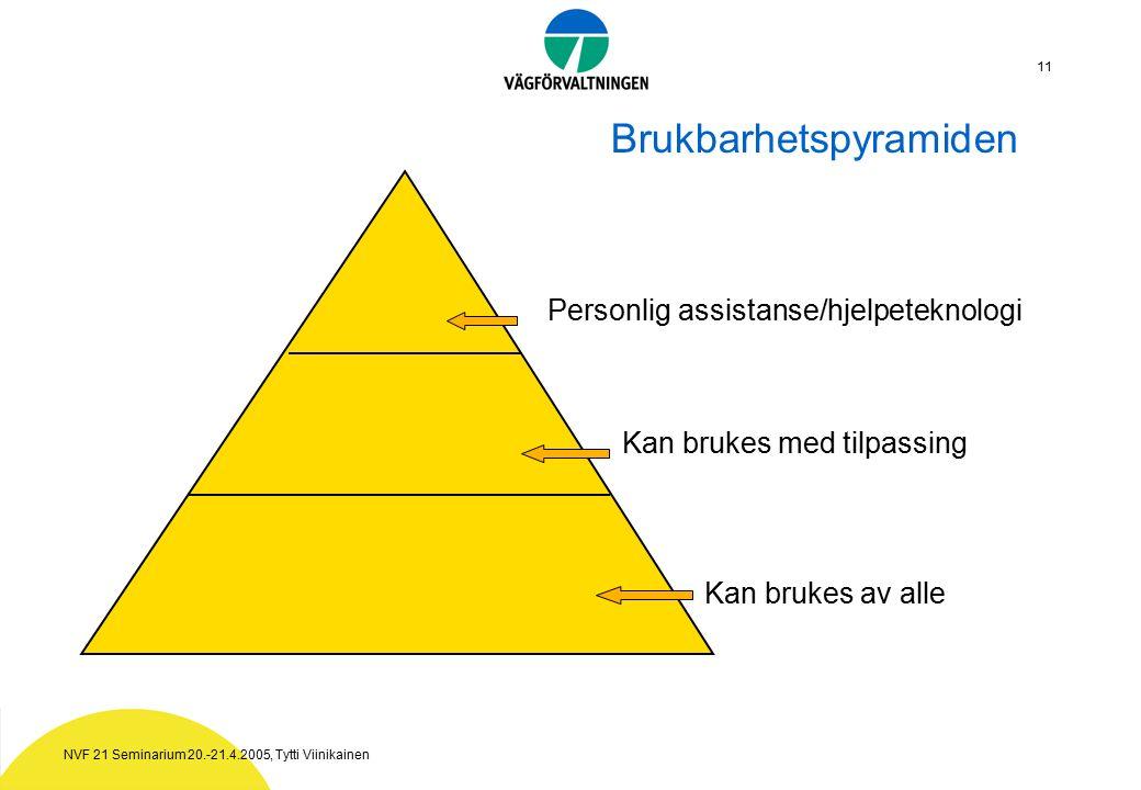 NVF 21 Seminarium 20.-21.4.2005, Tytti Viinikainen 11 Brukbarhetspyramiden Personlig assistanse/hjelpeteknologi Kan brukes med tilpassing Kan brukes av alle