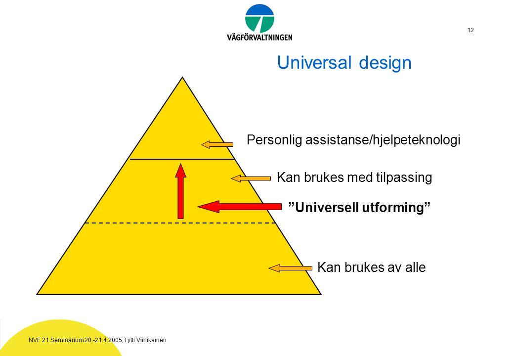 NVF 21 Seminarium 20.-21.4.2005, Tytti Viinikainen 12 Universal design Personlig assistanse/hjelpeteknologi Kan brukes med tilpassing Kan brukes av alle Universell utforming