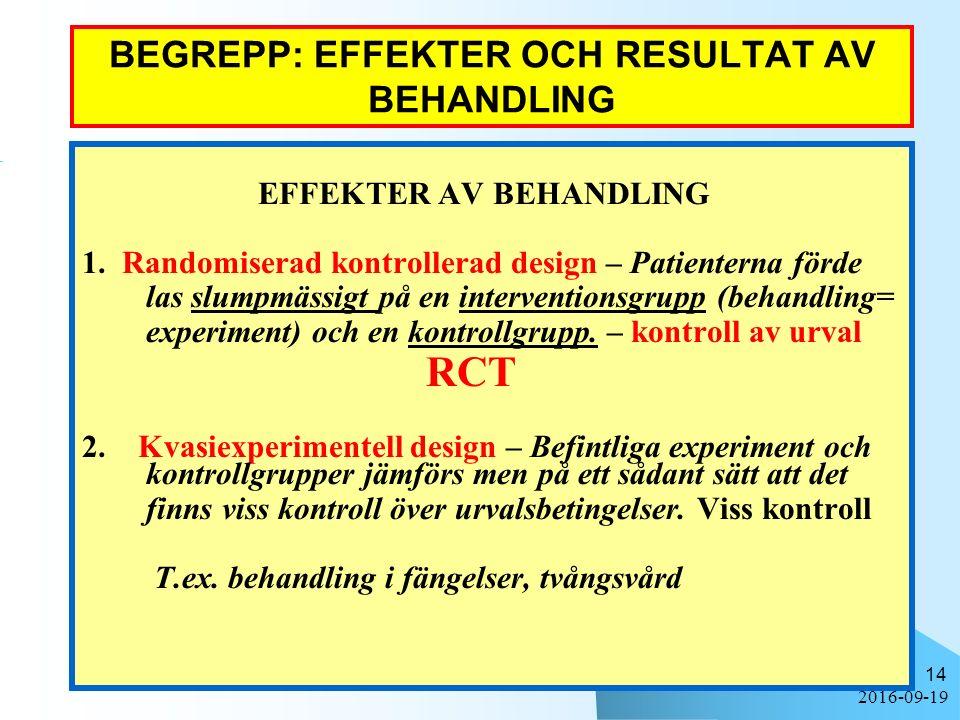 2016-09-19 14 BEGREPP: EFFEKTER OCH RESULTAT AV BEHANDLING EFFEKTER AV BEHANDLING 1. Randomiserad kontrollerad design – Patienterna förde las slumpmäs
