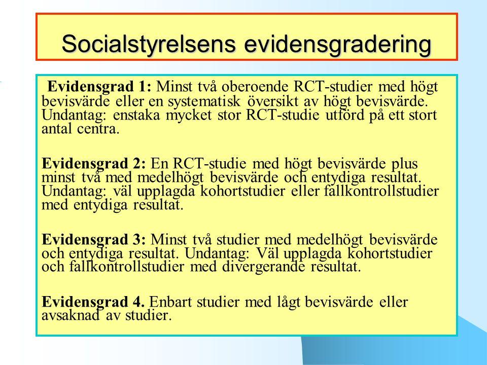 Socialstyrelsens evidensgradering Evidensgrad 1: Minst två oberoende RCT-studier med högt bevisvärde eller en systematisk översikt av högt bevisvärde.