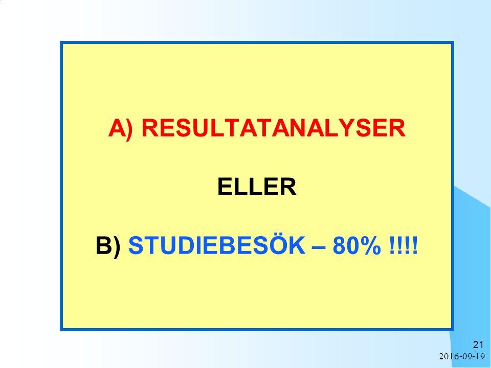 2016-09-19 21 A) RESULTATANALYSER ELLER B) STUDIEBESÖK – 80% !!!!