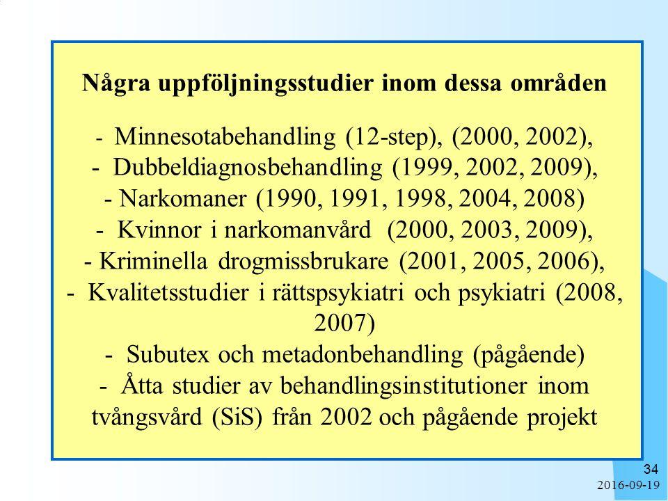 2016-09-19 34 Några uppföljningsstudier inom dessa områden - Minnesotabehandling (12-step), (2000, 2002), - Dubbeldiagnosbehandling (1999, 2002, 2009), - Narkomaner (1990, 1991, 1998, 2004, 2008) - Kvinnor i narkomanvård (2000, 2003, 2009), - Kriminella drogmissbrukare (2001, 2005, 2006), - Kvalitetsstudier i rättspsykiatri och psykiatri (2008, 2007) - Subutex och metadonbehandling (pågående) - Åtta studier av behandlingsinstitutioner inom tvångsvård (SiS) från 2002 och pågående projekt