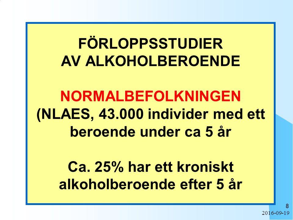 2016-09-19 8 FÖRLOPPSSTUDIER AV ALKOHOLBEROENDE NORMALBEFOLKNINGEN (NLAES, 43.000 individer med ett beroende under ca 5 år Ca. 25% har ett kroniskt al