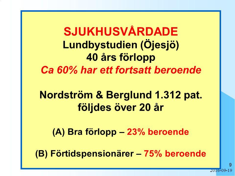 2016-09-19 9 SJUKHUSVÅRDADE Lundbystudien (Öjesjö) 40 års förlopp Ca 60% har ett fortsatt beroende Nordström & Berglund 1.312 pat. följdes över 20 år