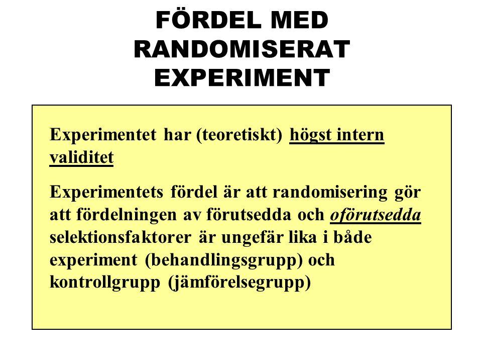 FÖRDEL MED RANDOMISERAT EXPERIMENT Experimentet har (teoretiskt) högst intern validitet Experimentets fördel är att randomisering gör att fördelningen av förutsedda och oförutsedda selektionsfaktorer är ungefär lika i både experiment (behandlingsgrupp) och kontrollgrupp (jämförelsegrupp)