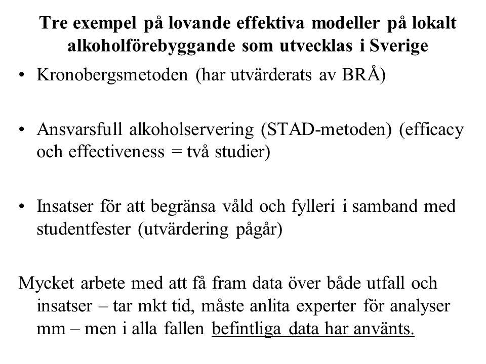Tre exempel på lovande effektiva modeller på lokalt alkoholförebyggande som utvecklas i Sverige Kronobergsmetoden (har utvärderats av BRÅ) Ansvarsfull alkoholservering (STAD-metoden) (efficacy och effectiveness = två studier) Insatser för att begränsa våld och fylleri i samband med studentfester (utvärdering pågår) Mycket arbete med att få fram data över både utfall och insatser – tar mkt tid, måste anlita experter för analyser mm – men i alla fallen befintliga data har använts.