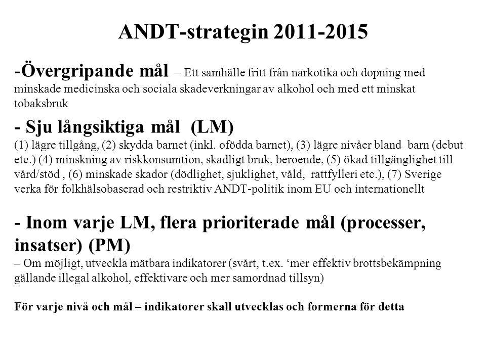 ANDT-strategin 2011-2015 -Övergripande mål – Ett samhälle fritt från narkotika och dopning med minskade medicinska och sociala skadeverkningar av alkohol och med ett minskat tobaksbruk - Sju långsiktiga mål (LM) (1) lägre tillgång, (2) skydda barnet (inkl.