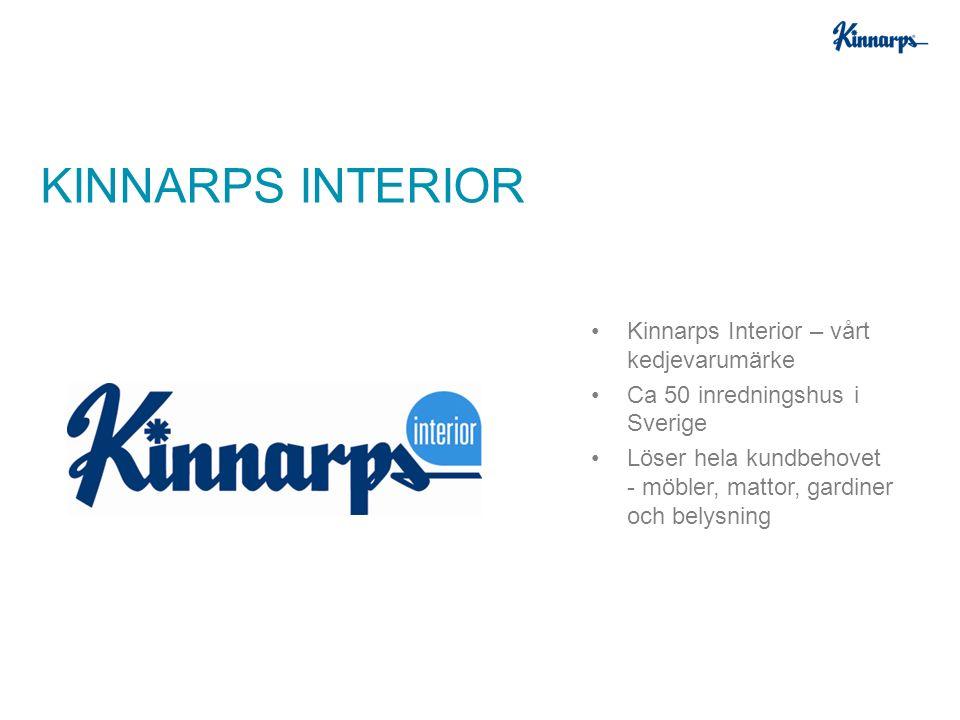 Kinnarps Interior – vårt kedjevarumärke Ca 50 inredningshus i Sverige Löser hela kundbehovet - möbler, mattor, gardiner och belysning KINNARPS INTERIO