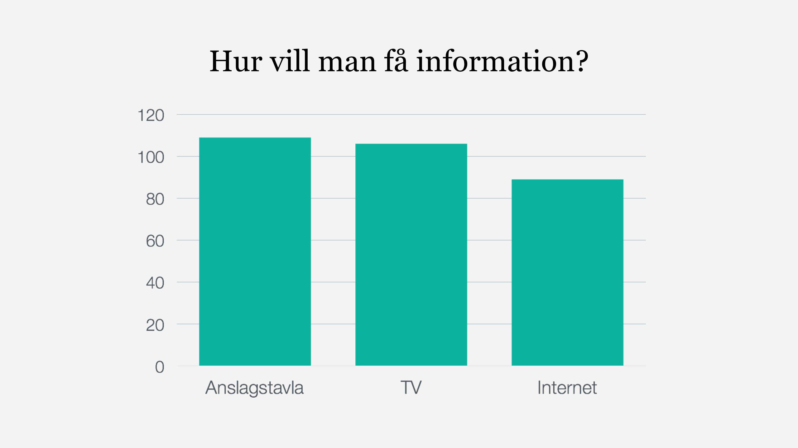 Hur vill man få information