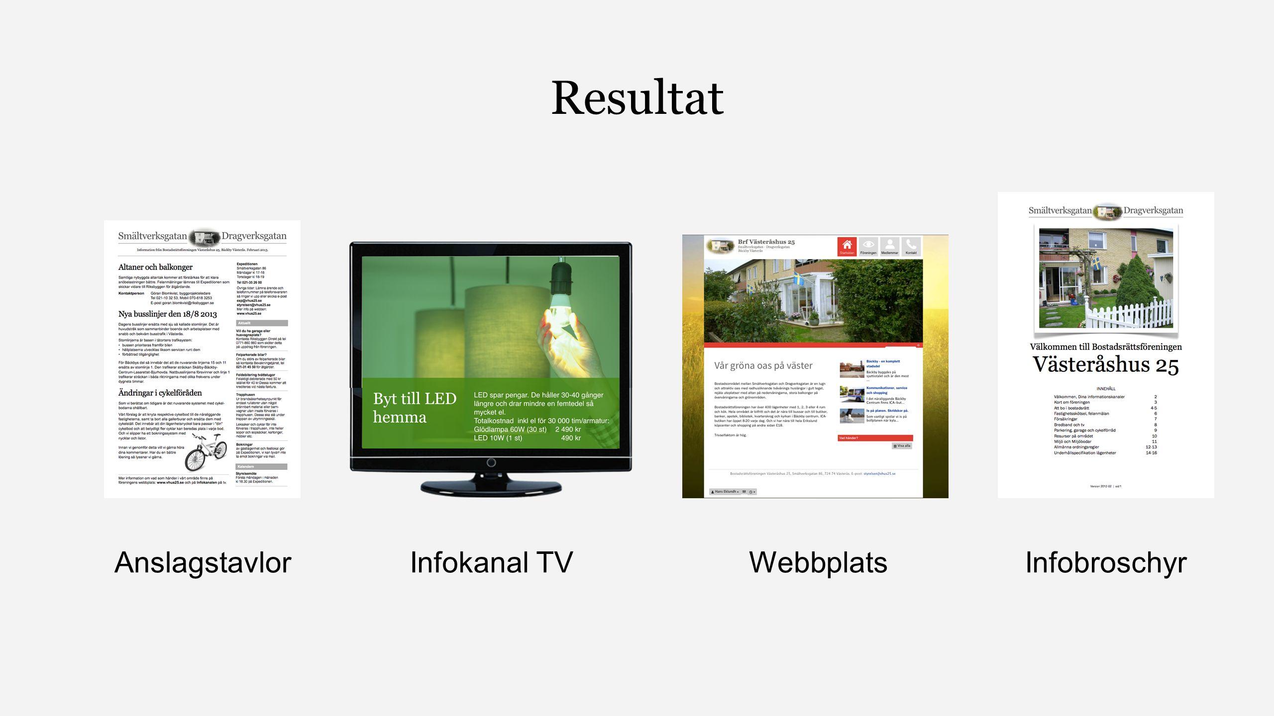 Resultat Anslagstavlor Webbplats Infobroschyr Infokanal TV