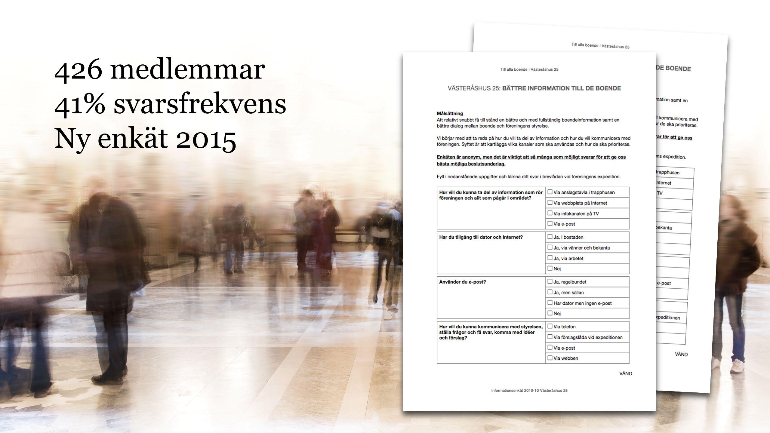 426 medlemmar 41% svarsfrekvens Ny enkät 2015