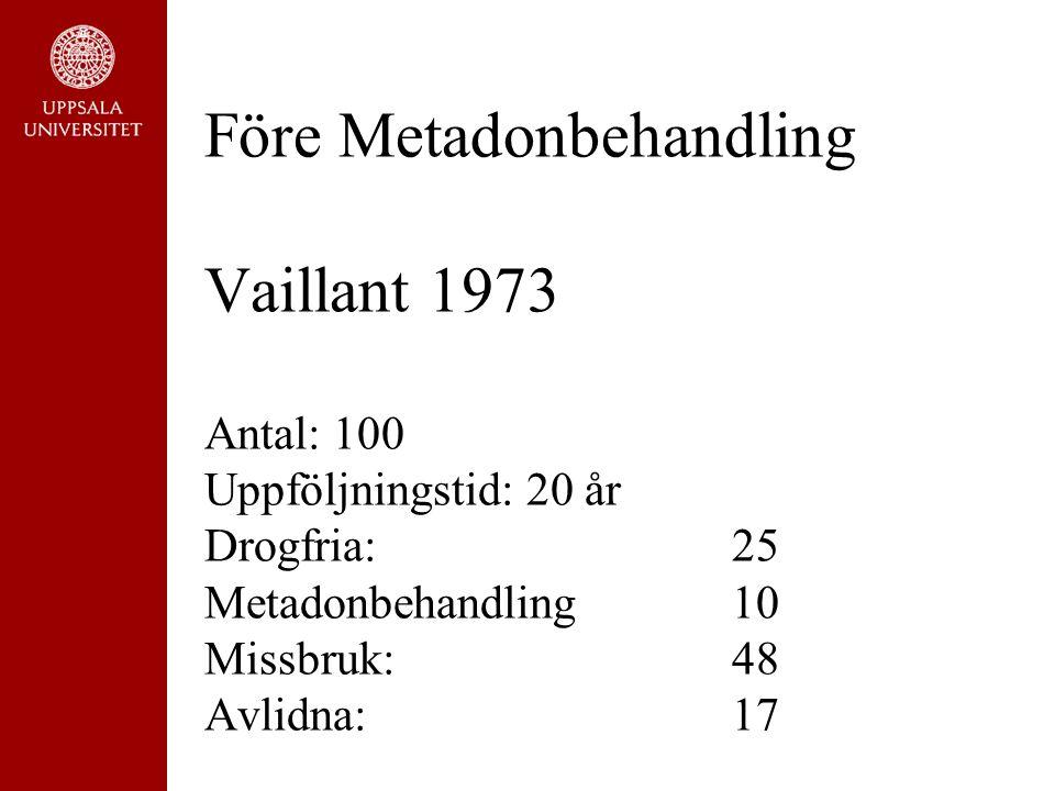 Före Metadonbehandling Vaillant 1973 Antal: 100 Uppföljningstid: 20 år Drogfria: 25 Metadonbehandling10 Missbruk: 48 Avlidna: 17