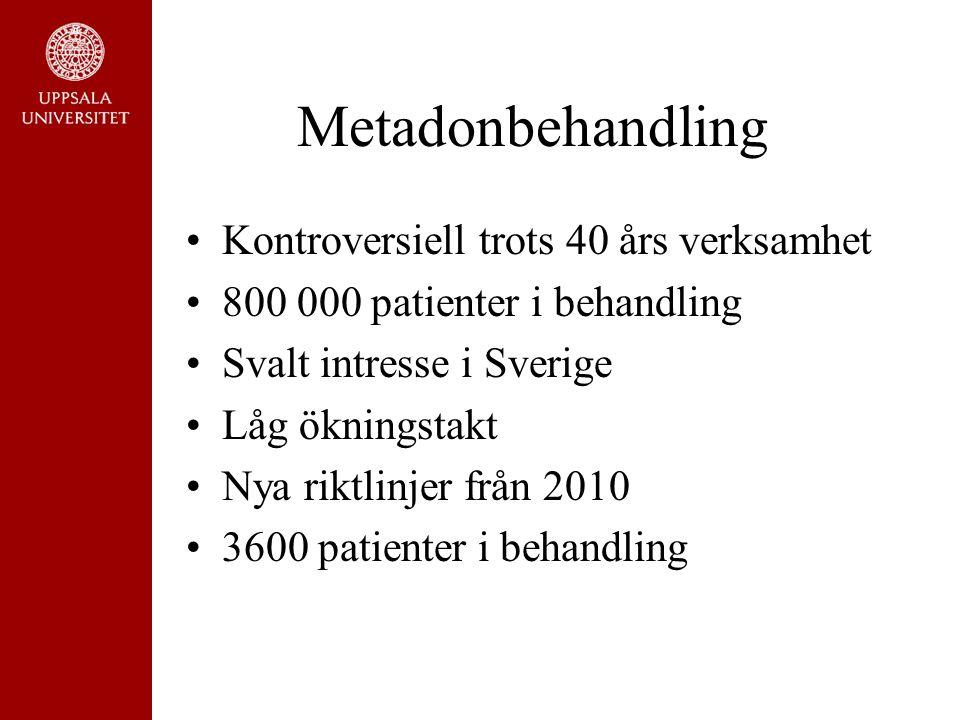 Metadonbehandling Kontroversiell trots 40 års verksamhet 800 000 patienter i behandling Svalt intresse i Sverige Låg ökningstakt Nya riktlinjer från 2010 3600 patienter i behandling
