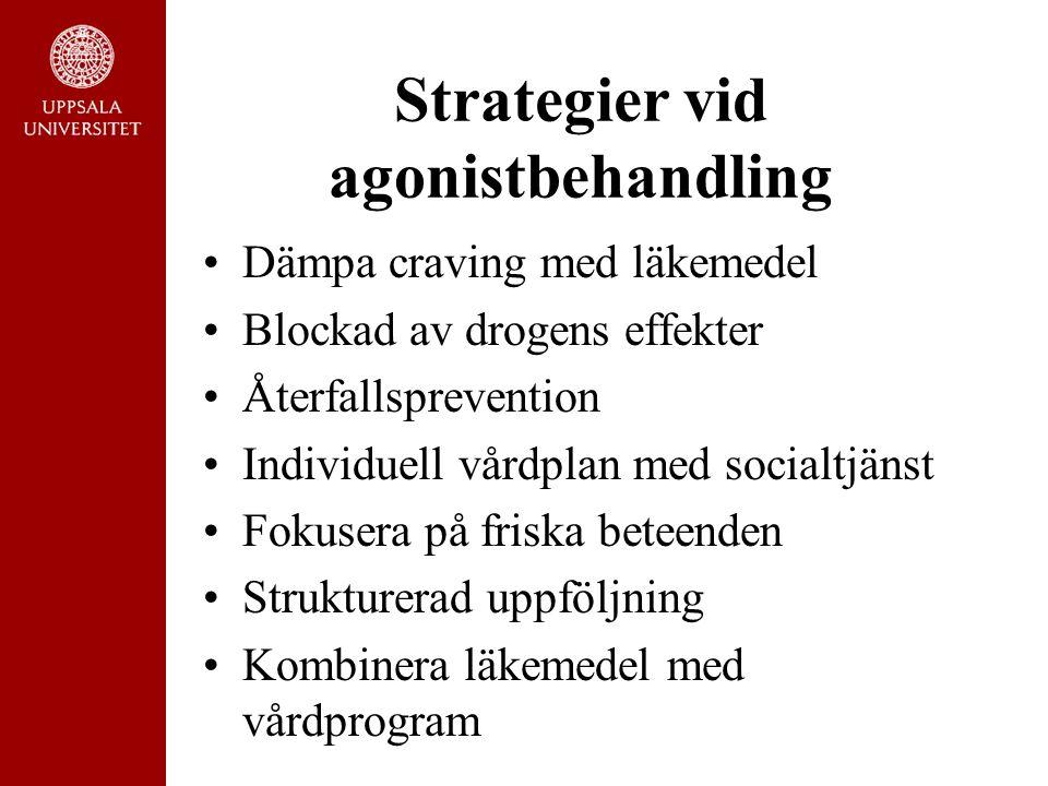 Strategier vid agonistbehandling Dämpa craving med läkemedel Blockad av drogens effekter Återfallsprevention Individuell vårdplan med socialtjänst Fokusera på friska beteenden Strukturerad uppföljning Kombinera läkemedel med vårdprogram
