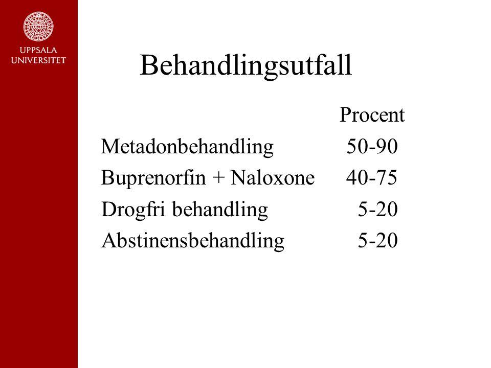 Behandlingsutfall Procent Metadonbehandling50-90 Buprenorfin + Naloxone40-75 Drogfri behandling 5-20 Abstinensbehandling 5-20